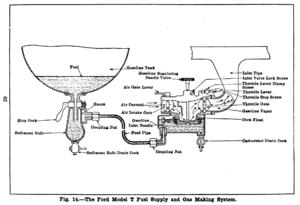 harley davidson fuel injection diagram