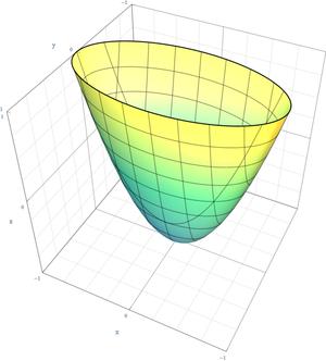 Quadric - Image: Paraboloid Quadric