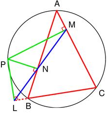 Пряма сімсона синя для трикутника abc