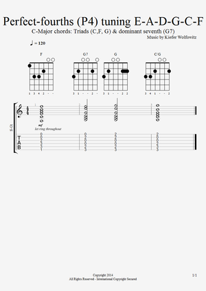 Major thirds tuning - WikiVisually