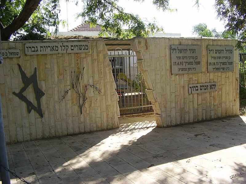 אנדרטה לנופלים במערכות ישראל בשתולים