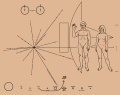 Pioneer plaque.svg