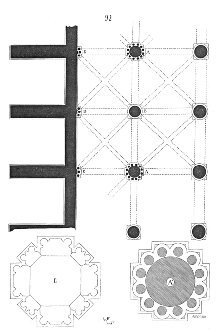Plan.collateraux.cathedrale.Paris.png