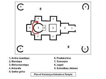 Parikrama - Wikipedia