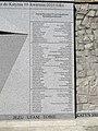 Podlaskie - Białystok - Białystok - św. Rocha - Koścół św. Rocha - Tablica ofiarom katastrofy smoleńskiej 20120428 03.JPG