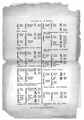 Preproduction sample pressing of Kamensky's Five-Language Dictionary, ca.1820.png