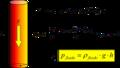 Presion asociada a la columna de fluido.png