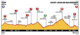 Image illustrative de l'article 18e étape du Tour de France 2015