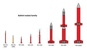 Rohini (rocket family) - Rohini rocket family