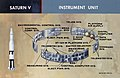 Saturn V Instrument Unit.jpg