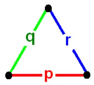Schwarz triangle