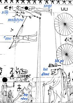 Senenmout-constellations