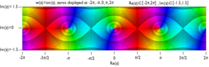 Domain coloring - Image: Sine Wave Domain Coloring Corrected