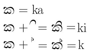 Sinhalese alphabet - Image: Sinhala ka k ki img