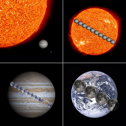 Jupiter's diameter is one order of magnitude smaller (x0.10045) than that of the Sun, and one order of magnitude larger (x10.9733) than that of Earth. The Great Red Spot is roughly the same size as Earth. SolarSystem OrdersOfMagnitude Sun-Jupiter-Earth-Moon.jpg