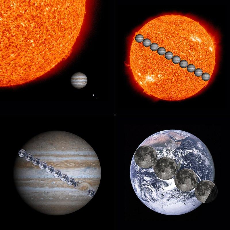 Ordre de grandeur soleil, Jupiter Terre Lune