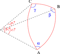 Solve spherical triangle with alpha beta gamma.png