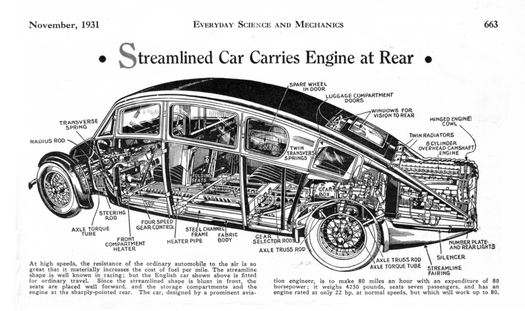 1024px-Streamlined_Car.png