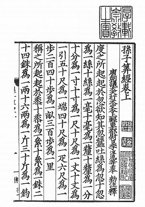 Sunzi Suanjing - Facsimile of Qing dynasty edition of The Mathematical Classic of Sun Zi