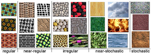Texture synthesis - Wikipedia