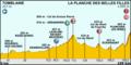 Tour de France 2012 - Etappe 7.png