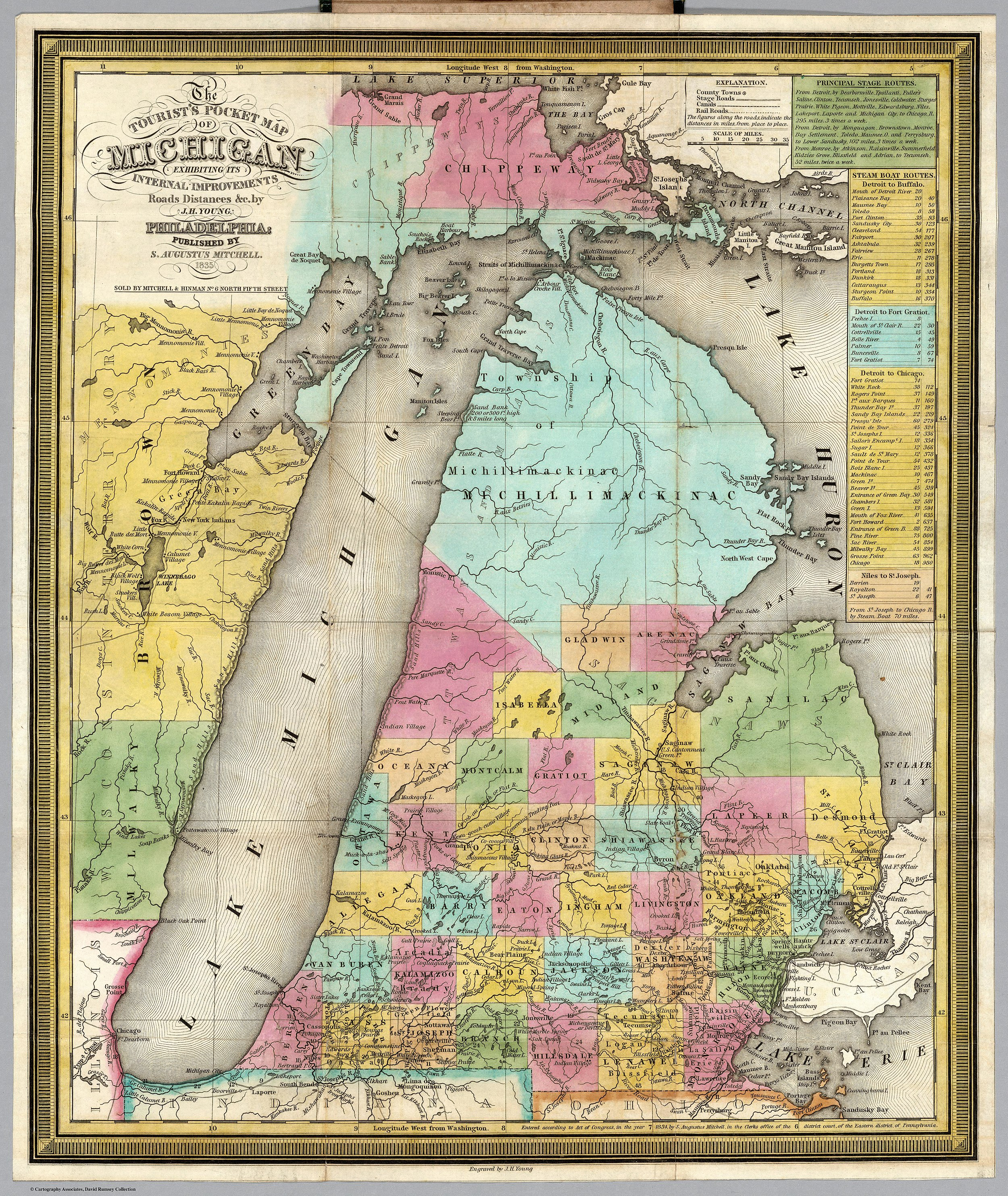 This inset from the 1835 Tourist's Pocket Map Of Michigan shows steam boat routes from Detroit to Buffalo, Detroit to Fort Gratiot, Detroit to Chicago via Michilimackinac, and Niles to St Joseph.