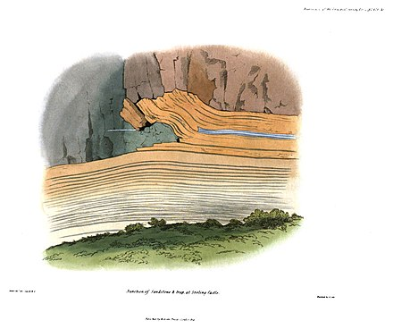 Transactions of the Geological Society, 1st series, vol. 2 plate page 0611.jpg