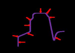 Velocity interferometer system for any reflector wikipedia velocity interferometer system for any reflector from wikipedia ccuart Images