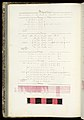 Weaver's Thesis Book (France), 1893 (CH 18418311-157).jpg