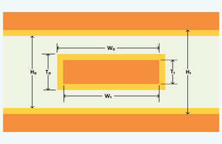 Wheeler Incremental Inductance Rule Rule of thumb for estimating skin effect resistance of parallel transmission lines