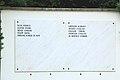 World War I Sports Memorial - Rákosszentmihály - List of 20th Century Famous Athletes Table 2.jpg