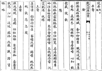 Old Mandarin - Image: Zhongyuan Yinyun 侵尋 rhyme group