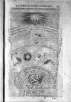 """Tomus secundus de supernaturali...""Fludd, 1619 Wellcome L0016765.jpg"