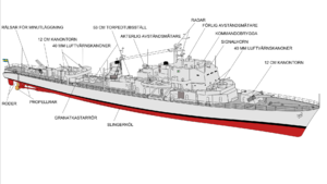 Östergötland-class destroyer - The general layout of an Östergötland destroyer, prior to the class being modernised between 1963 and 1967