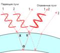 Интерференция на поверхности пузыря (красный).png