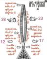 Символика лестовки.png