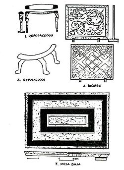 Mueble antiguo chino wikipedia la enciclopedia libre - Biombos chinos antiguos ...