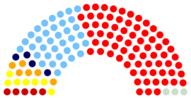 2012 Armenian National Assembly Structure.png