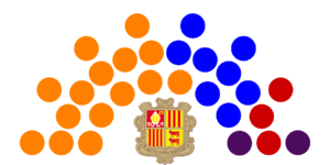 General Council (Andorra) - Image: 2015 Andorra Parliament Structure