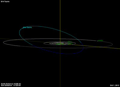 814 Tauris 01.09.2013 ecliptic view.png