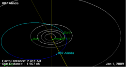 887 Alinda orbit on 01 Jan 2009.png