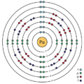 94 plutonium (Pu) enhanced Bohr model.png
