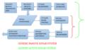 Active&passive sonar signal processing.png