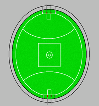 The playing field, which may be 135-185m long and 110-155m wide. The centre square is 40x40. The curved fifty metre line is 50m away from the goal line. Adjacent goal posts are 6.4 metres apart.