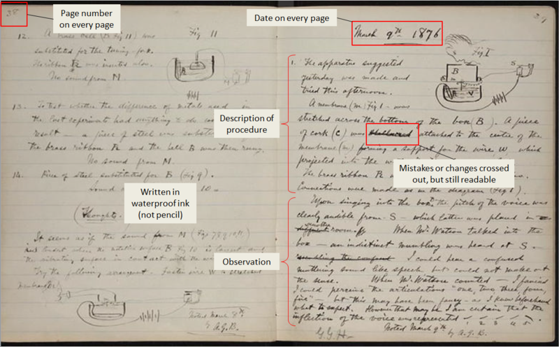 File:Alexander Graham Bell's notebook, March 9, 1876.PNG