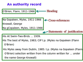 Authority control - Image: An example of an authority record