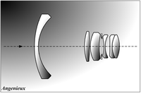 The image shows a cross-section of a wide-angle lens.