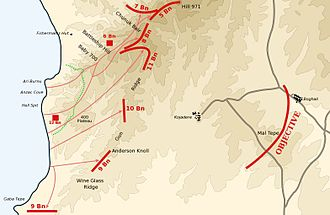 Landing at Anzac Cove - Initial objectives for the landing shown in red; the dotted green line is what was actually achieved. Darker tones indicate higher ground.