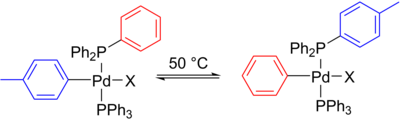 Aryl transfer through phosphines