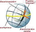 Astro Declinación lg es.jpg